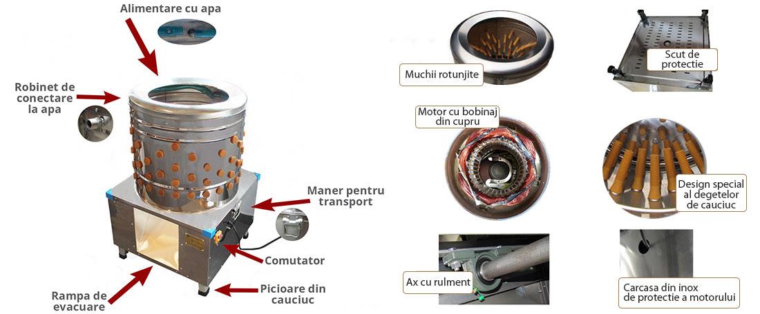 deplumator-pasari-brm1600-caracteristici-banner
