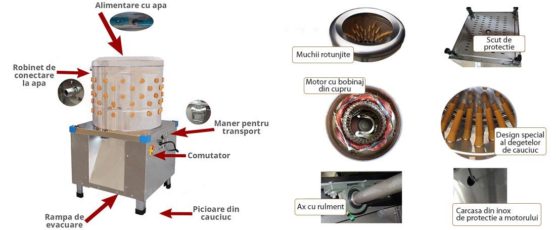 deplumator-pasari-brm750-03