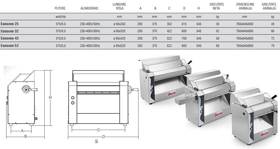Masina-de-pasta-intins-aluat-detalii